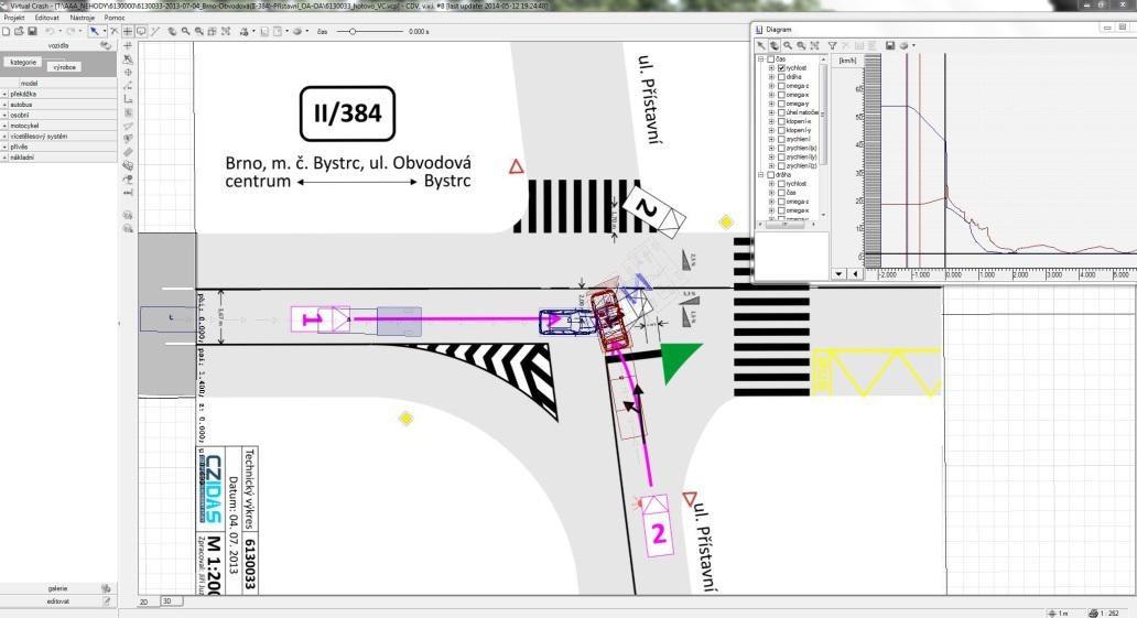 obrázek:hloubkova analyza dopravnich nehod obr 2