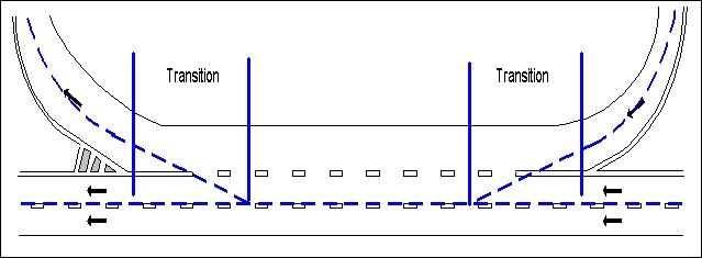 obrázek:obr 2 priklad prechodove oblasti pri zmene jizdniho pruh dat