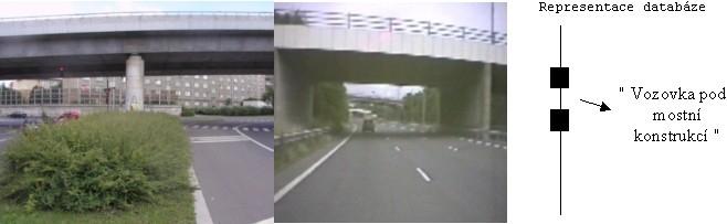 obrázek:obr 3 realna situace pripadu vozovka pod silnicni konstrukci