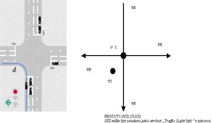 obrázek:obr 5 priklad rizeni dopravy pomoci ssz