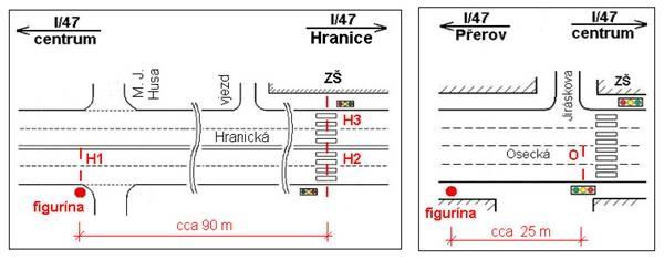 obrázek:obr 5 schema rozmisteni jednotlivych mericich profilu