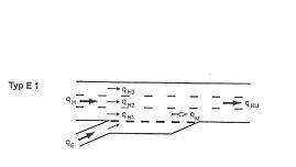 obrázek:vliv dispozice mok na nehodovost 1840