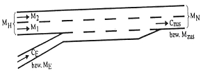 obrázek:vliv dispozice mok na nehodovost 1845