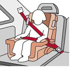 obrázek:vyvoj pouzivani zadrznych systemu podle pozice osoby ve vozidle 5