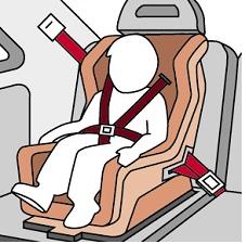 obrázek:vyvoj pouzivani zadrznych systemu podle pozice osoby ve vozidle 6