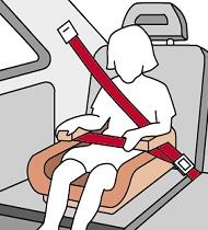 obrázek:vyvoj pouzivani zadrznych systemu podle pozice osoby ve vozidle 7
